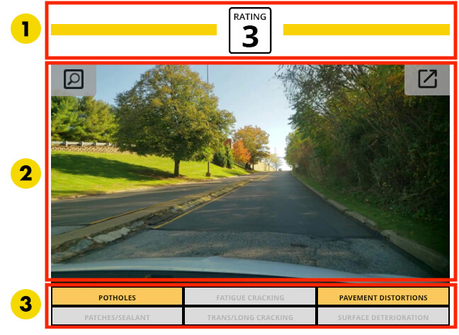 Three components of a RoadWay image