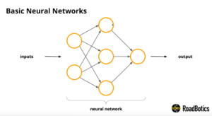 Basic Neural Network Graphic