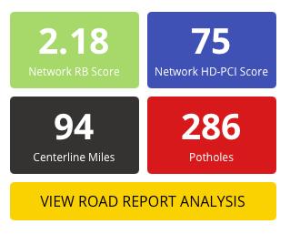 Network Scores