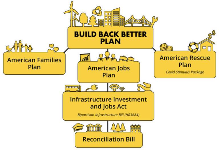 infrastructure bill breakdown