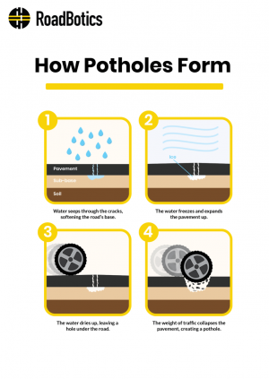 potholes copy (1)